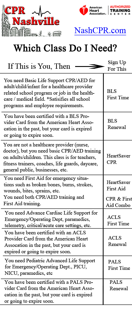 Which Cpr Class Do I Need Bls Acls Pals Classes Nashville Aha